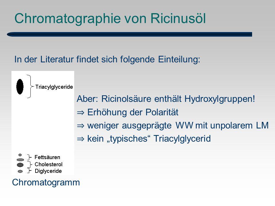 Chromatographie von Ricinusöl In der Literatur findet sich folgende Einteilung: Aber: Ricinolsäure enthält Hydroxylgruppen.