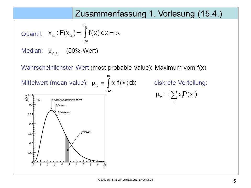 K. Desch - Statistik und Datenanalyse SS05 5 Quantil: Median: (50%-Wert) Wahrscheinlichster Wert (most probable value): Maximum vom f(x) Mittelwert (m