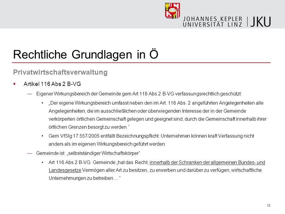 """12 Privatwirtschaftsverwaltung  Artikel 116 Abs 2 B-VG —Eigener Wirkungsbereich der Gemeinde gem Art 118 Abs 2 B-VG verfassungsrechtlich geschützt: """""""