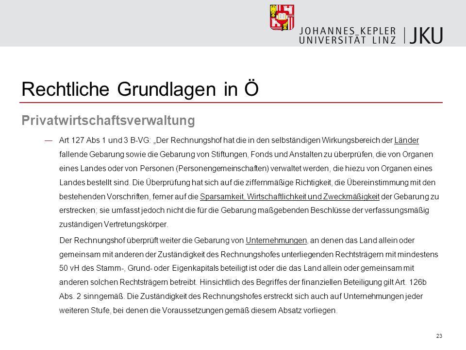 """23 Privatwirtschaftsverwaltung —Art 127 Abs 1 und 3 B-VG: """"Der Rechnungshof hat die in den selbständigen Wirkungsbereich der Länder fallende Gebarung"""