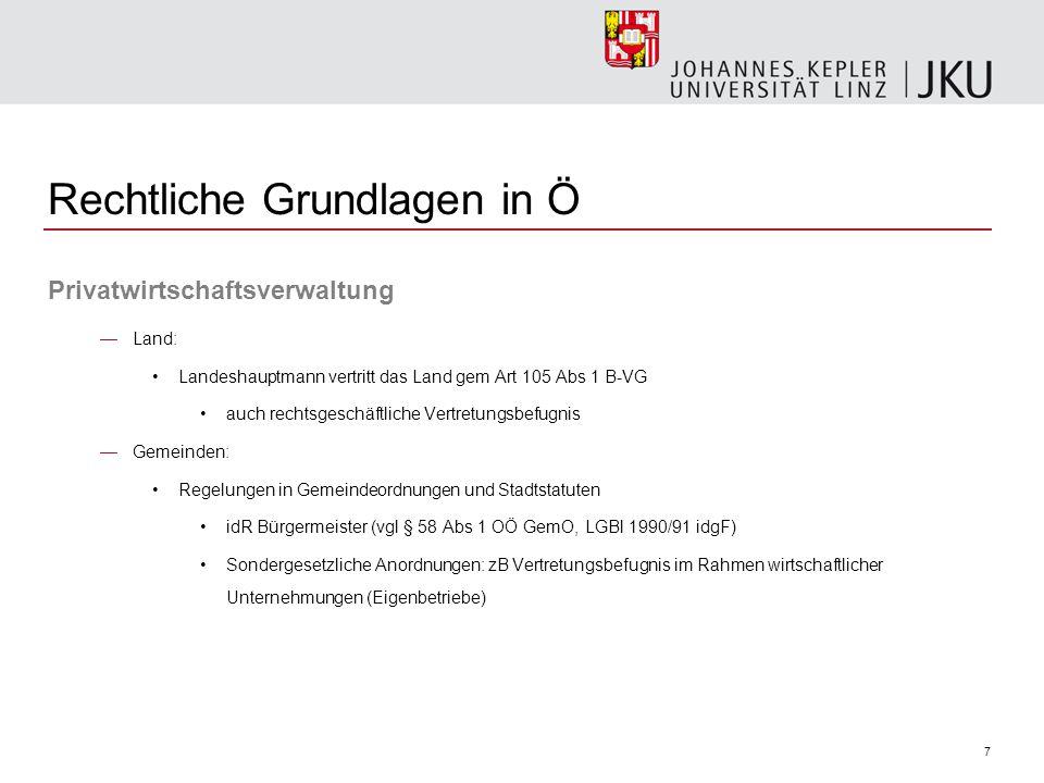 7 Rechtliche Grundlagen in Ö Privatwirtschaftsverwaltung —Land: Landeshauptmann vertritt das Land gem Art 105 Abs 1 B-VG auch rechtsgeschäftliche Vert