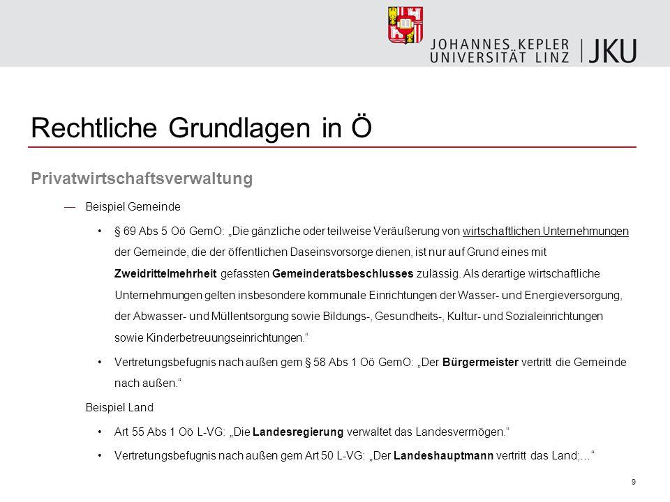 """9 Rechtliche Grundlagen in Ö Privatwirtschaftsverwaltung —Beispiel Gemeinde § 69 Abs 5 Oö GemO: """"Die gänzliche oder teilweise Veräußerung von wirtscha"""