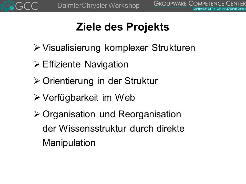 DaimlerChrysler Workshop Ziele des Projekts  Visualisierung komplexer Strukturen  Effiziente Navigation  Orientierung in der Struktur  Verfügbarkeit im Web  Organisation und Reorganisation der Wissensstruktur durch direkte Manipulation