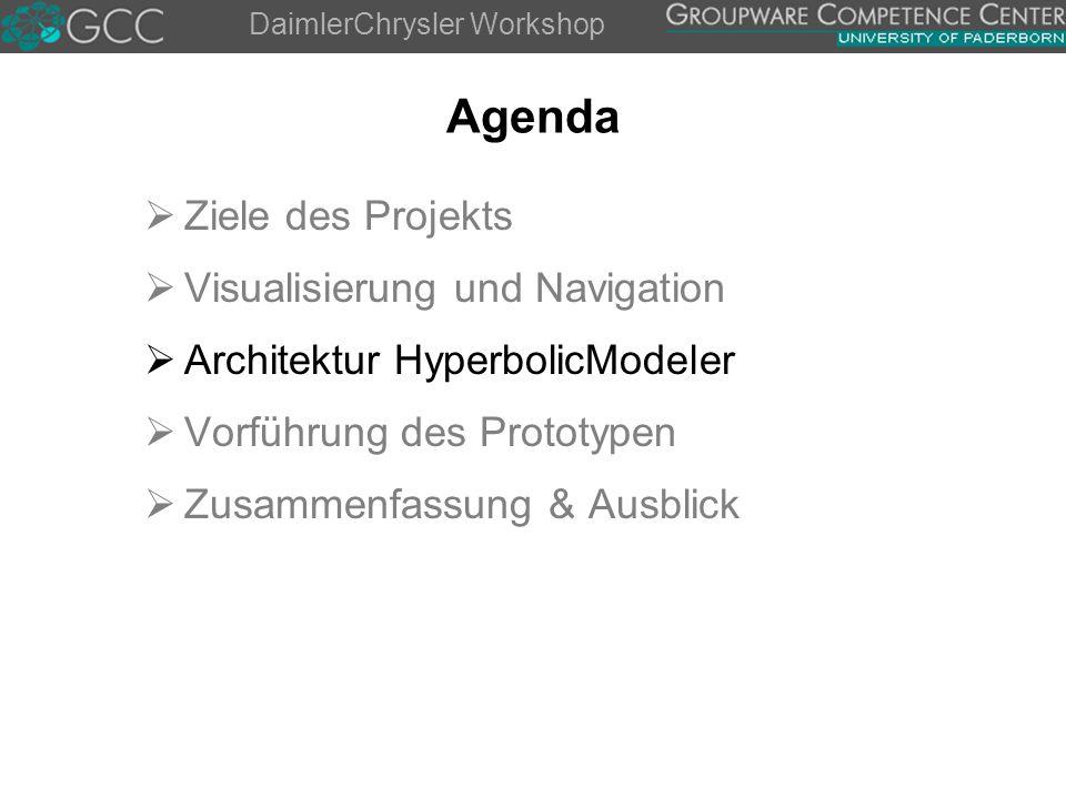 DaimlerChrysler Workshop Agenda  Ziele des Projekts  Visualisierung und Navigation  Architektur HyperbolicModeler  Vorführung des Prototypen  Zusammenfassung & Ausblick