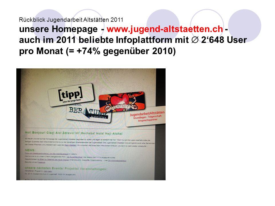 Rückblick Jugendarbeit Altstätten 2011 unsere Homepage - www.jugend-altstaetten.ch - auch im 2011 beliebte Infoplattform mit  2'648 User pro Monat (=