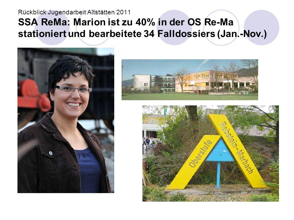 Rückblick Jugendarbeit Altstätten 2011 SSA ReMa: Marion ist zu 40% in der OS Re-Ma stationiert und bearbeitete 34 Falldossiers (Jan.-Nov.)