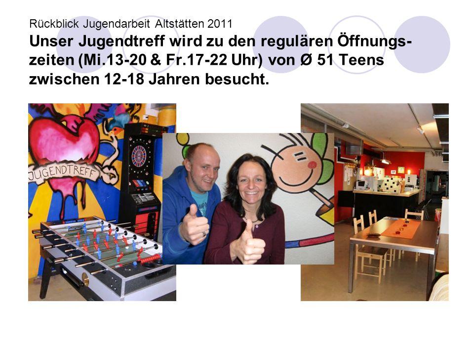 Rückblick Jugendarbeit Altstätten 2011 Unser Jugendtreff wird zu den regulären Öffnungs- zeiten (Mi.13-20 & Fr.17-22 Uhr) von Ø 51 Teens zwischen 12-1