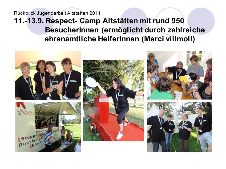 Rückblick Jugendarbeit Altstätten 2011 11.-13.9. Respect- Camp Altstätten mit rund 950 BesucherInnen (ermöglicht durch zahlreiche ehrenamtliche Helfer