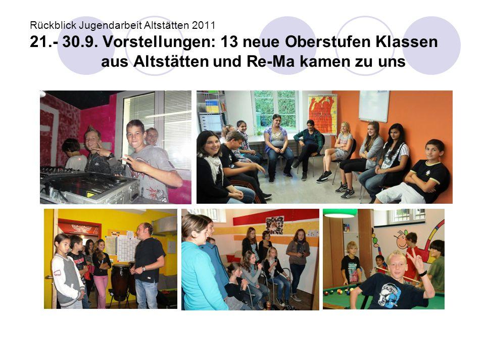 Rückblick Jugendarbeit Altstätten 2011 21.- 30.9. Vorstellungen: 13 neue Oberstufen Klassen aus Altstätten und Re-Ma kamen zu uns