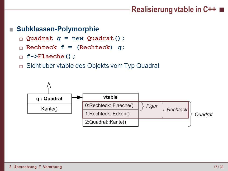 17 / 30 2. Übersetzung // Vererbung Realisierung vtable in C++ Subklassen-Polymorphie Quadrat q = new Quadrat(); Rechteck f = (Rechteck) q; f->Flaeche