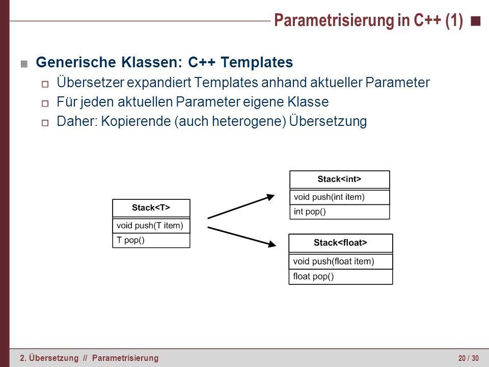20 / 30 2. Übersetzung // Parametrisierung Parametrisierung in C++ (1) Generische Klassen: C++ Templates Übersetzer expandiert Templates anhand aktuel