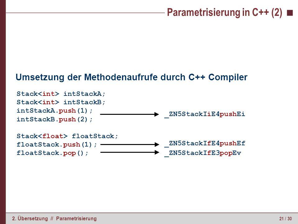 21 / 30 2. Übersetzung // Parametrisierung Parametrisierung in C++ (2) Umsetzung der Methodenaufrufe durch C++ Compiler Stack intStackA; Stack intStac