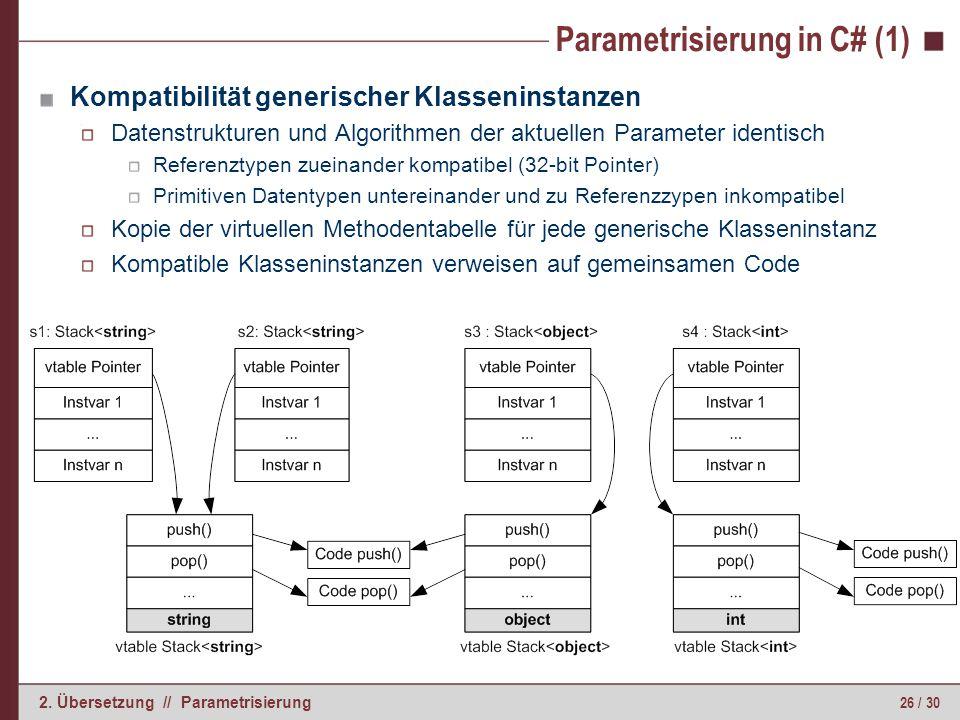 26 / 30 2. Übersetzung // Parametrisierung Parametrisierung in C# (1) Kompatibilität generischer Klasseninstanzen Datenstrukturen und Algorithmen der