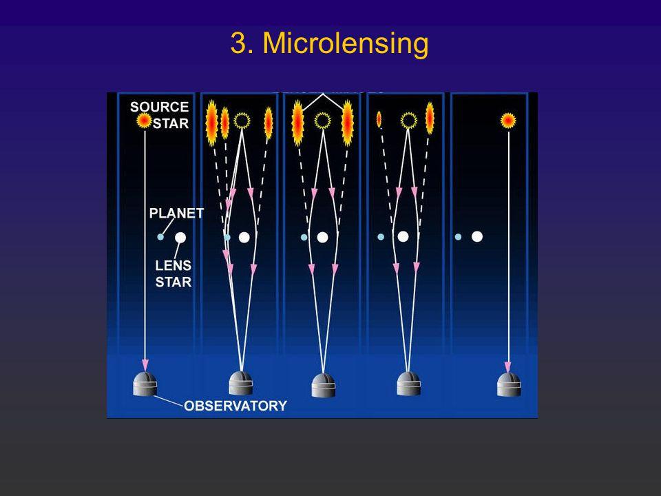 3. Microlensing