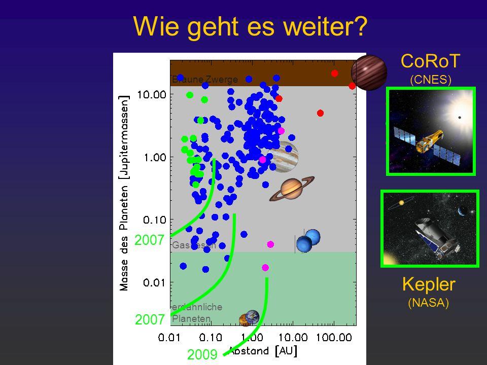 erdähnliche Planeten Gasriesen Braune Zwerge Wie geht es weiter? 2007 2009 Kepler (NASA) direkt Transit Microlensing Radialg. 2007 CoRoT (CNES)