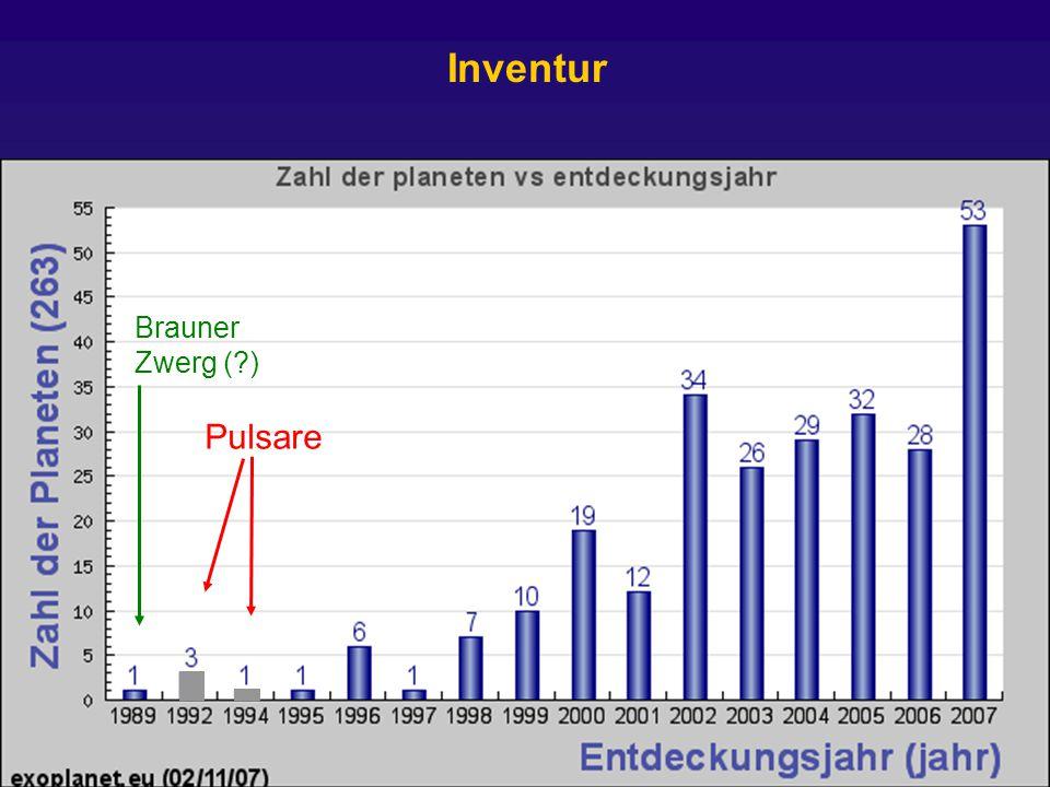 Inventur Pulsare Brauner Zwerg (?)