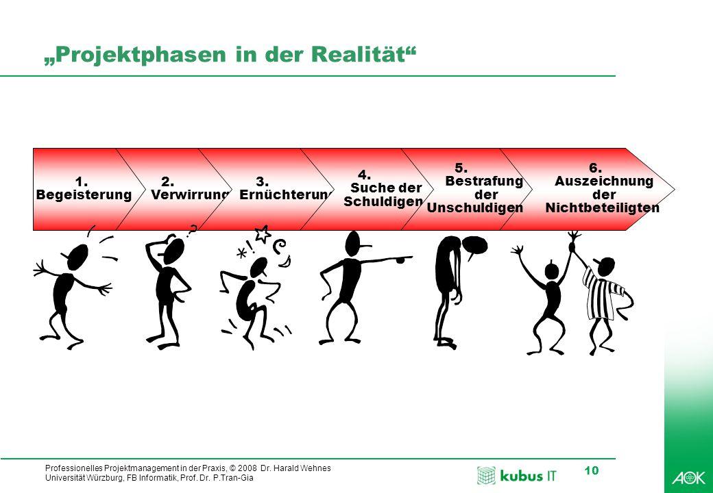 "kubus IT Professionelles Projektmanagement in der Praxis, © 2008 Dr. Harald Wehnes Universität Würzburg, FB Informatik, Prof. Dr. P.Tran-Gia 10 ""Proje"