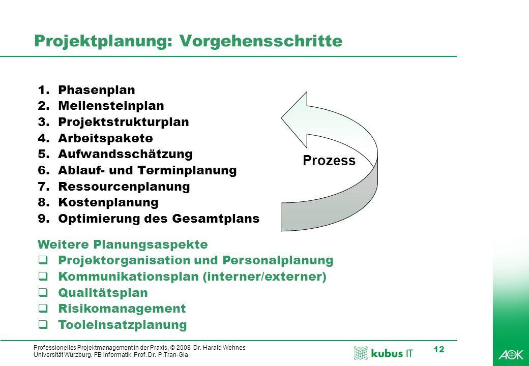 kubus IT Professionelles Projektmanagement in der Praxis, © 2008 Dr. Harald Wehnes Universität Würzburg, FB Informatik, Prof. Dr. P.Tran-Gia 12 Projek