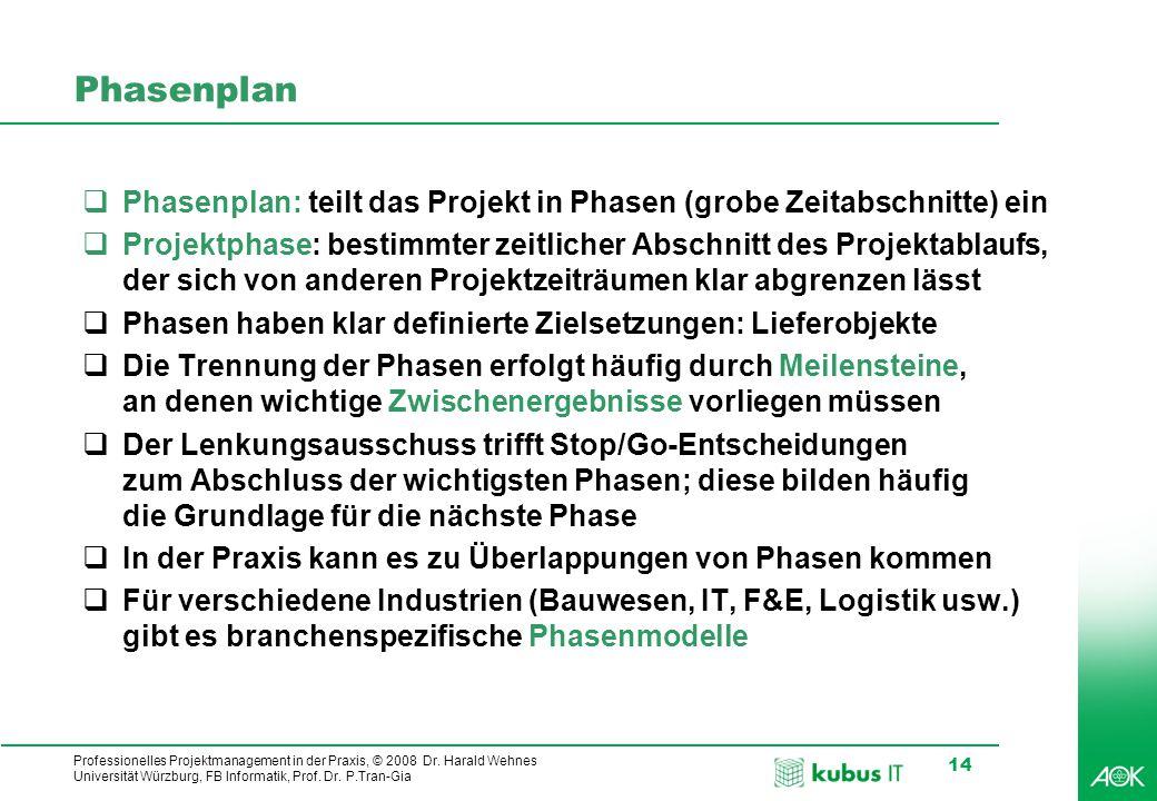 kubus IT Professionelles Projektmanagement in der Praxis, © 2008 Dr. Harald Wehnes Universität Würzburg, FB Informatik, Prof. Dr. P.Tran-Gia 14 Phasen