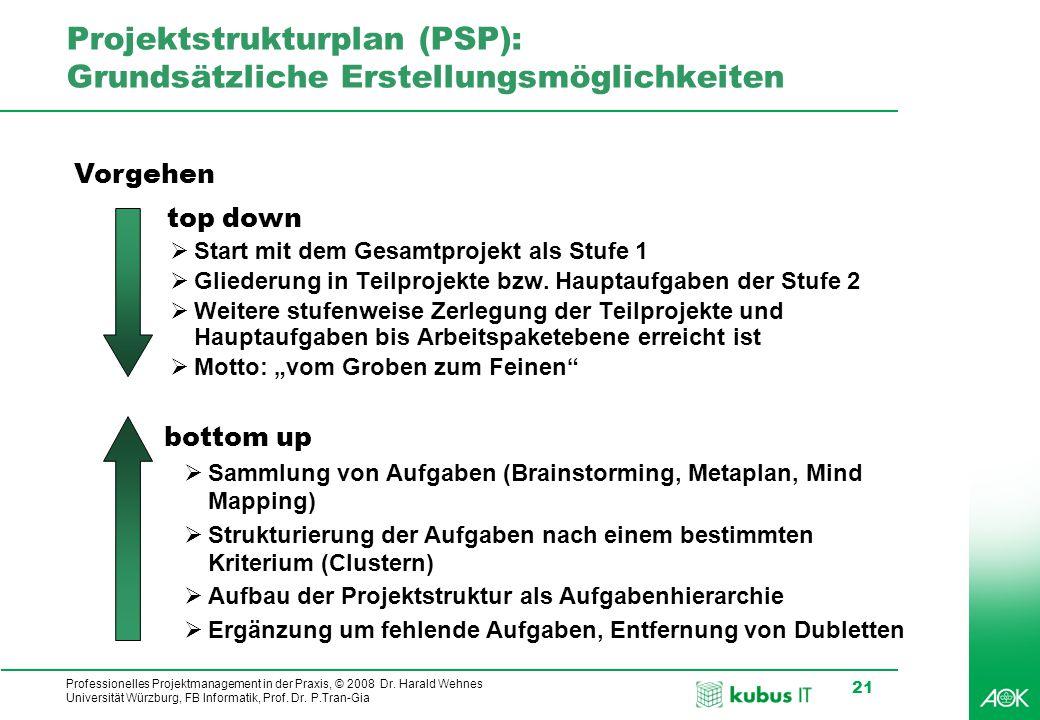 kubus IT Professionelles Projektmanagement in der Praxis, © 2008 Dr. Harald Wehnes Universität Würzburg, FB Informatik, Prof. Dr. P.Tran-Gia 21 Projek