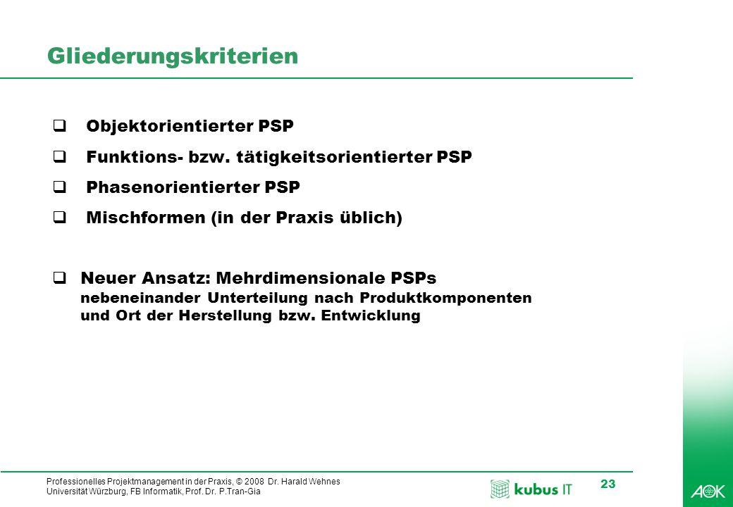 kubus IT Professionelles Projektmanagement in der Praxis, © 2008 Dr. Harald Wehnes Universität Würzburg, FB Informatik, Prof. Dr. P.Tran-Gia 23 Gliede