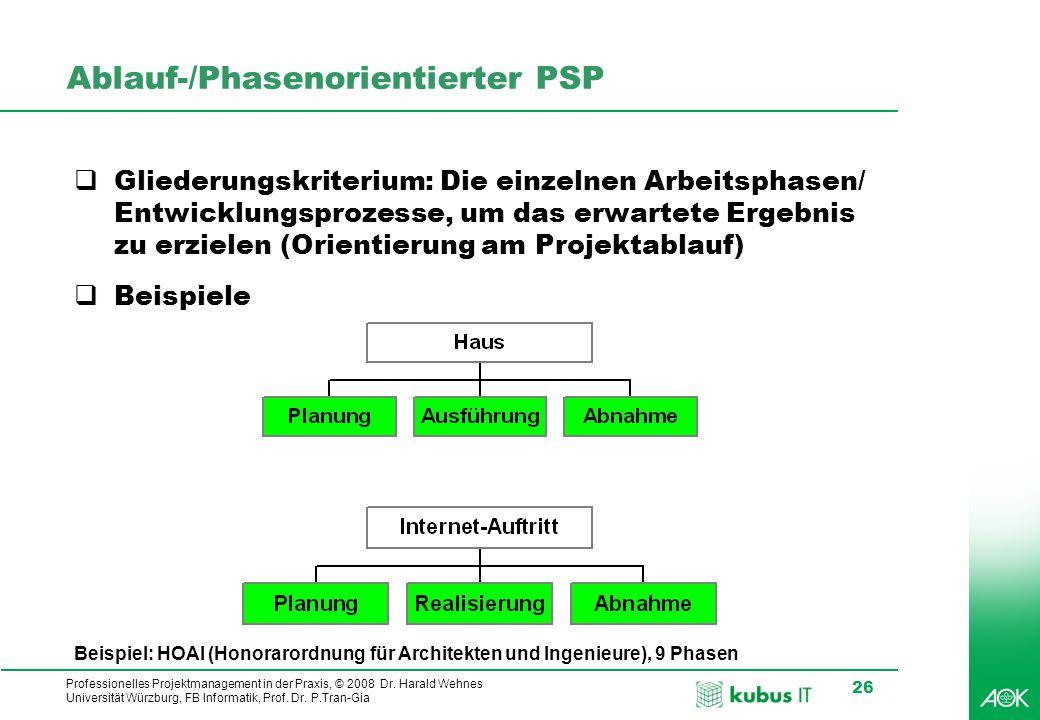 kubus IT Professionelles Projektmanagement in der Praxis, © 2008 Dr. Harald Wehnes Universität Würzburg, FB Informatik, Prof. Dr. P.Tran-Gia 26 Ablauf