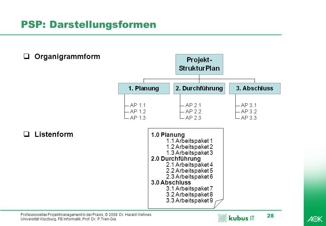 kubus IT Professionelles Projektmanagement in der Praxis, © 2008 Dr. Harald Wehnes Universität Würzburg, FB Informatik, Prof. Dr. P.Tran-Gia 28 PSP: D