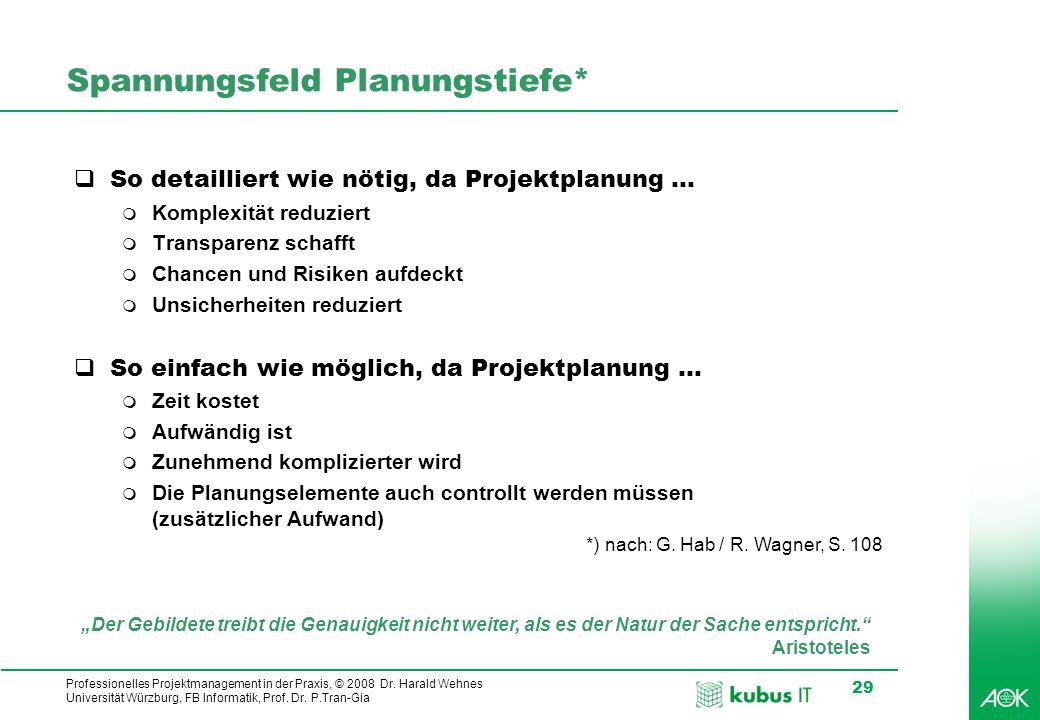 kubus IT Professionelles Projektmanagement in der Praxis, © 2008 Dr. Harald Wehnes Universität Würzburg, FB Informatik, Prof. Dr. P.Tran-Gia 29 Spannu