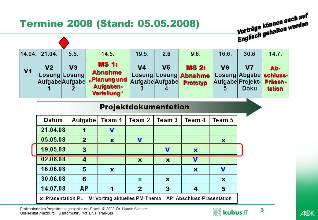 kubus IT Professionelles Projektmanagement in der Praxis, © 2008 Dr. Harald Wehnes Universität Würzburg, FB Informatik, Prof. Dr. P.Tran-Gia 3 Projekt