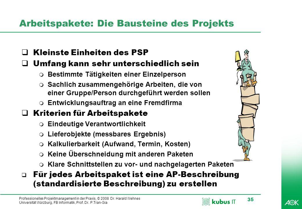 kubus IT Professionelles Projektmanagement in der Praxis, © 2008 Dr. Harald Wehnes Universität Würzburg, FB Informatik, Prof. Dr. P.Tran-Gia 35 Arbeit