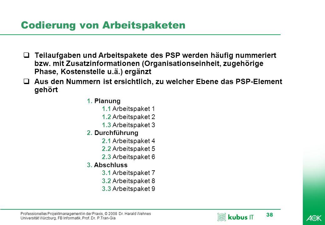 kubus IT Professionelles Projektmanagement in der Praxis, © 2008 Dr. Harald Wehnes Universität Würzburg, FB Informatik, Prof. Dr. P.Tran-Gia 38 Codier