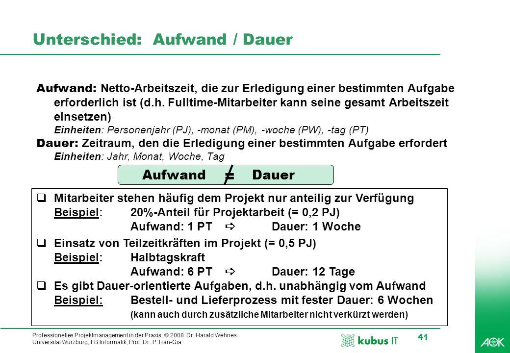 kubus IT Professionelles Projektmanagement in der Praxis, © 2008 Dr. Harald Wehnes Universität Würzburg, FB Informatik, Prof. Dr. P.Tran-Gia 41 Unters