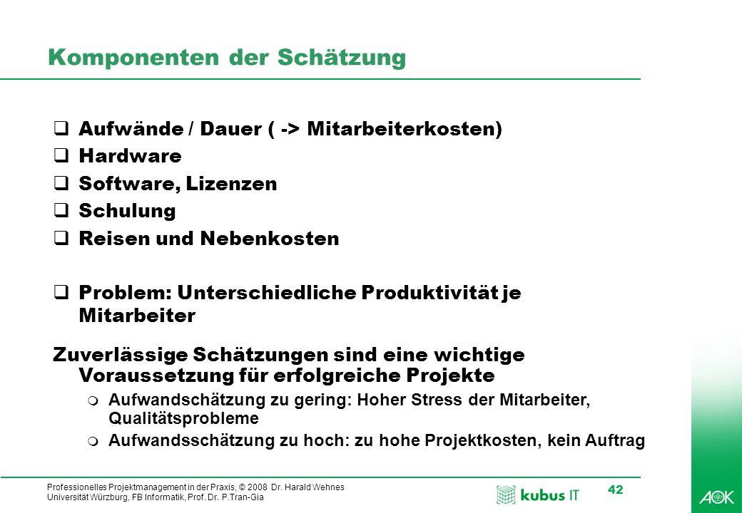 kubus IT Professionelles Projektmanagement in der Praxis, © 2008 Dr. Harald Wehnes Universität Würzburg, FB Informatik, Prof. Dr. P.Tran-Gia 42 Kompon