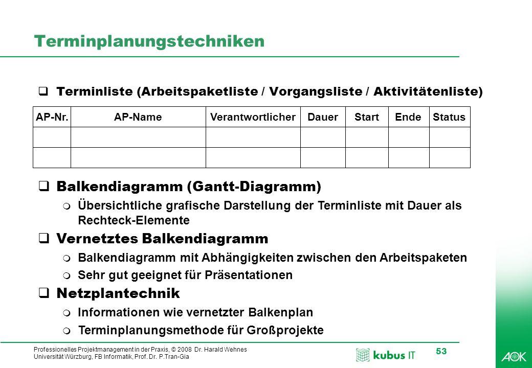 kubus IT Professionelles Projektmanagement in der Praxis, © 2008 Dr. Harald Wehnes Universität Würzburg, FB Informatik, Prof. Dr. P.Tran-Gia 53 Termin