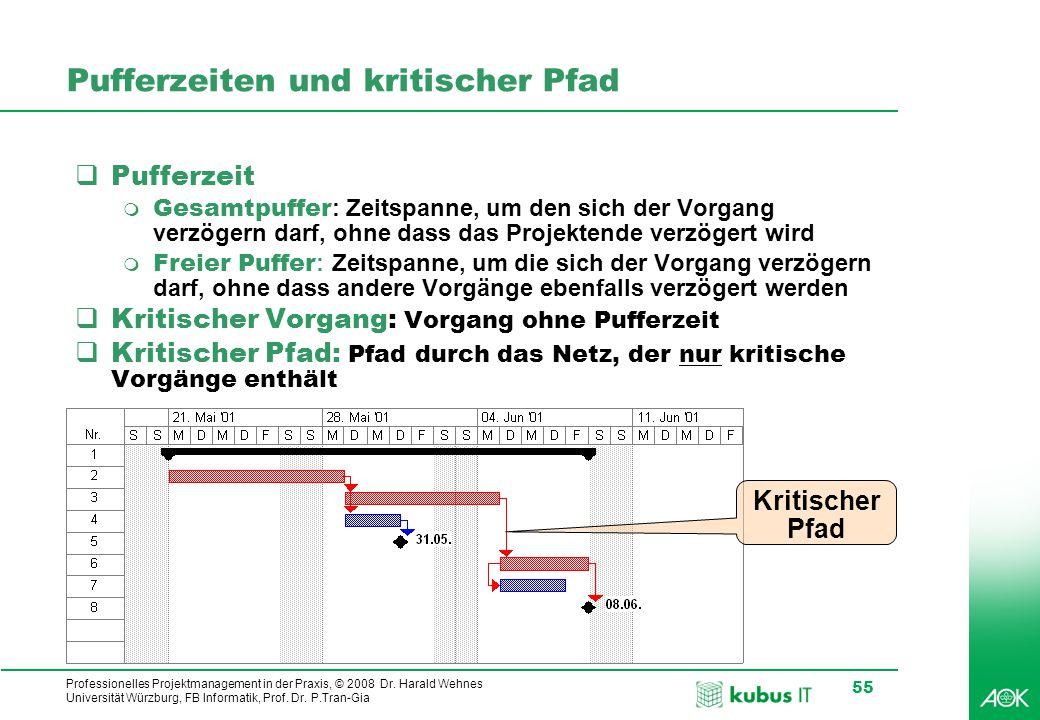 kubus IT Professionelles Projektmanagement in der Praxis, © 2008 Dr. Harald Wehnes Universität Würzburg, FB Informatik, Prof. Dr. P.Tran-Gia 55 Puffer