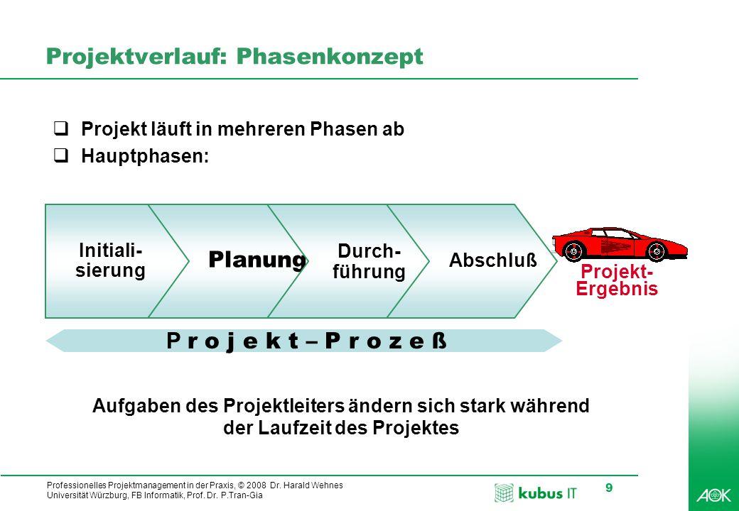 kubus IT Professionelles Projektmanagement in der Praxis, © 2008 Dr. Harald Wehnes Universität Würzburg, FB Informatik, Prof. Dr. P.Tran-Gia 9 Projekt