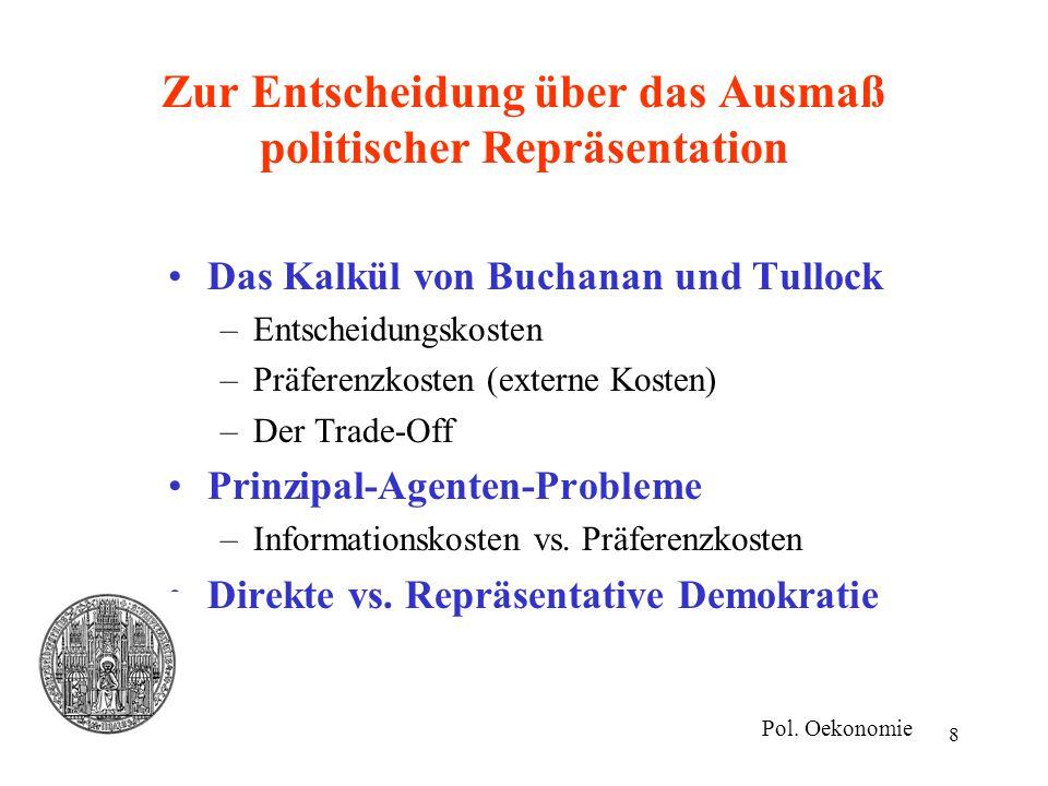 8 Zur Entscheidung über das Ausmaß politischer Repräsentation Das Kalkül von Buchanan und Tullock –Entscheidungskosten –Präferenzkosten (externe Koste