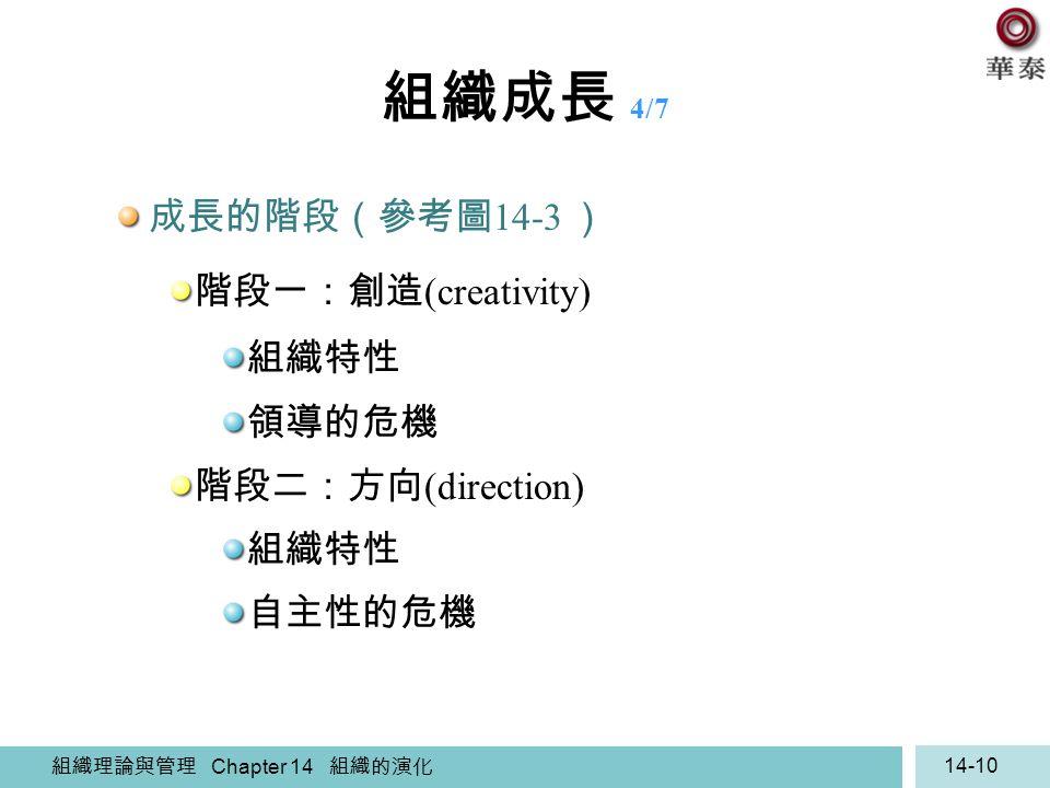 組織理論與管理 Chapter 14 組織的演化 14-10 組織成長 4/7 成長的階段(參考圖 14-3 ) 階段一:創造 (creativity) 組織特性 領導的危機 階段二:方向 (direction) 組織特性 自主性的危機