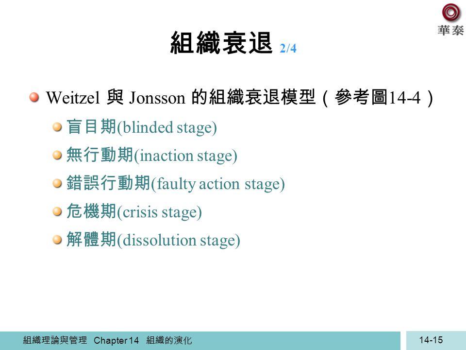 組織理論與管理 Chapter 14 組織的演化 14-15 組織衰退 2/4 Weitzel 與 Jonsson 的組織衰退模型(參考圖 14-4 ) 盲目期 (blinded stage) 無行動期 (inaction stage) 錯誤行動期 (faulty action stage) 危機期
