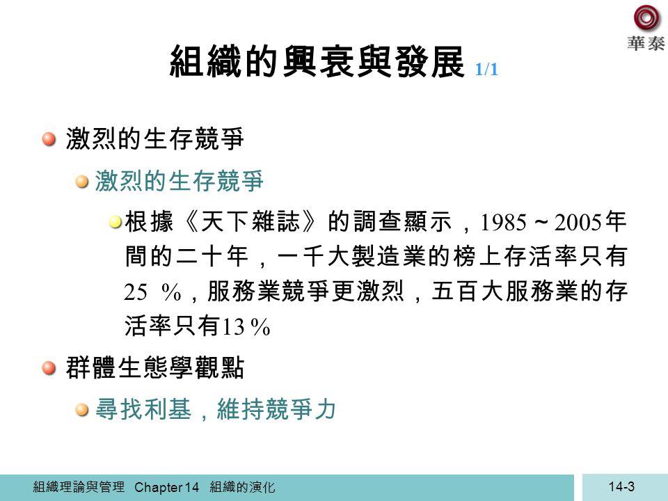 組織理論與管理 Chapter 14 組織的演化 14-3 組織的興衰與發展 1/1 激烈的生存競爭 根據《天下雜誌》的調查顯示, 1985 ~ 2005 年 間的二十年,一千大製造業的榜上存活率只有 25 % ,服務業競爭更激烈,五百大服務業的存 活率只有 13 % 群體生態學觀點 尋找利基,維持