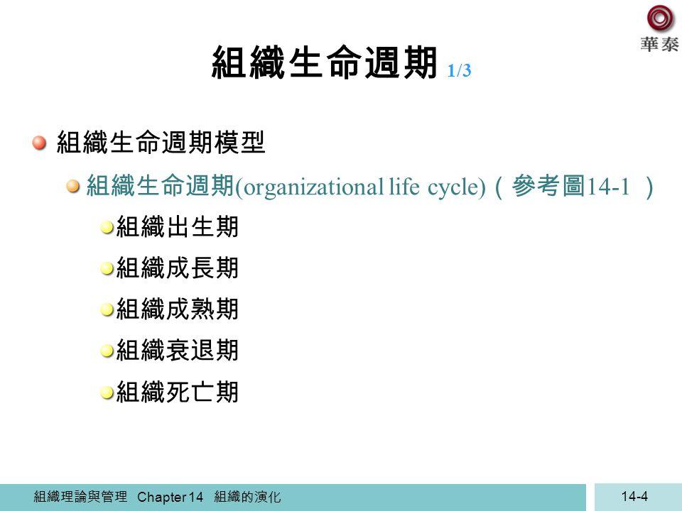組織理論與管理 Chapter 14 組織的演化 14-4 組織生命週期 1/3 組織生命週期模型 組織生命週期 (organizational life cycle) (參考圖 14-1 ) 組織出生期 組織成長期 組織成熟期 組織衰退期 組織死亡期