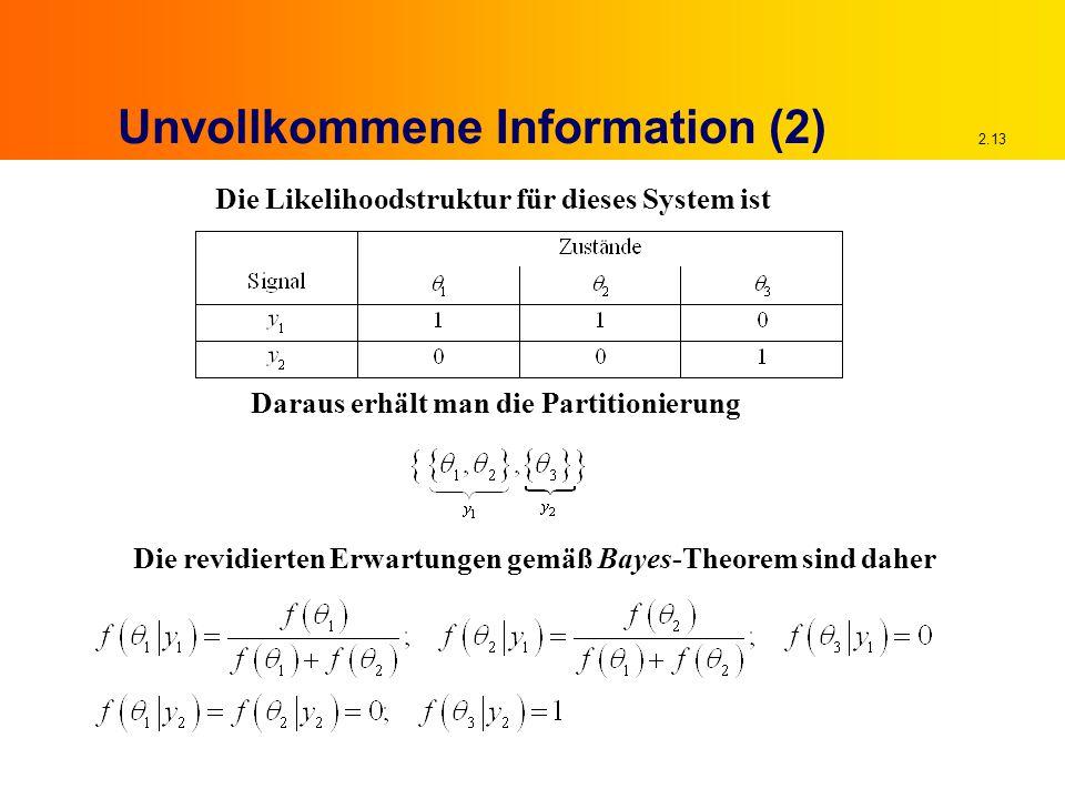 2.13 Unvollkommene Information (2) Die Likelihoodstruktur für dieses System ist Daraus erhält man die Partitionierung Die revidierten Erwartungen gemäß Bayes-Theorem sind daher