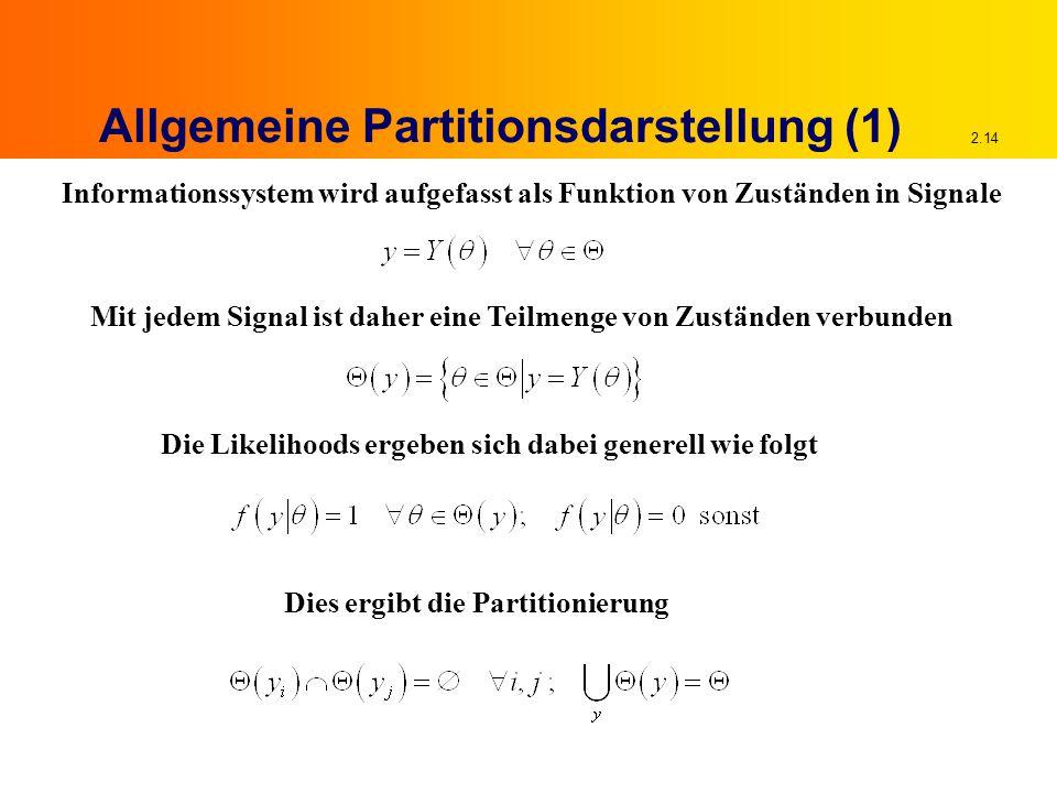 2.14 Allgemeine Partitionsdarstellung (1) Informationssystem wird aufgefasst als Funktion von Zuständen in Signale Mit jedem Signal ist daher eine Teilmenge von Zuständen verbunden Die Likelihoods ergeben sich dabei generell wie folgt Dies ergibt die Partitionierung