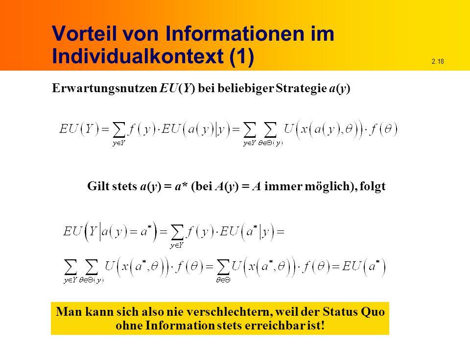 2.18 Vorteil von Informationen im Individualkontext (1) Erwartungsnutzen EU(Y) bei beliebiger Strategie a(y) Gilt stets a(y) = a* (bei A(y) = A immer möglich), folgt Man kann sich also nie verschlechtern, weil der Status Quo ohne Information stets erreichbar ist!