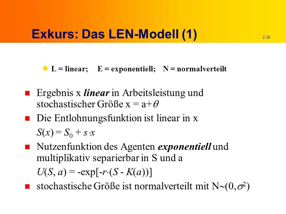 2.36 Exkurs: Das LEN-Modell (1) L = linear; E = exponentiell; N = normalverteilt n Ergebnis x linear in Arbeitsleistung und stochastischer Größe x = a+  n Die Entlohnungsfunktion ist linear in x S(x) = S 0 + s  x n Nutzenfunktion des Agenten exponentiell und multiplikativ separierbar in S und a U(S, a) = -exp[-r  (S - K(a))] n stochastische Größe ist normalverteilt mit N  (0,  2 )