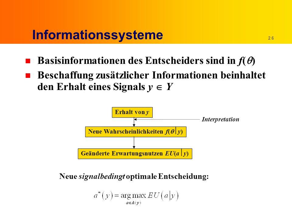 2.6 Informationssysteme n Basisinformationen des Entscheiders sind in f(  ) n Beschaffung zusätzlicher Informationen beinhaltet den Erhalt eines Signals y  Y Neue signalbedingt optimale Entscheidung: Erhalt von y Neue Wahrscheinlichkeiten f(  y) Geänderte Erwartungsnutzen EU(a  y) Interpretation