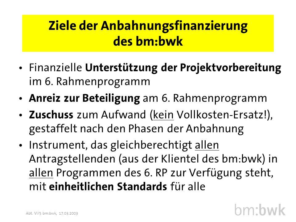 Abt. VI/5 bm:bwk, 17.03.2003 Ziele der Anbahnungsfinanzierung des bm:bwk Finanzielle Unterstützung der Projektvorbereitung im 6. Rahmenprogramm Anreiz