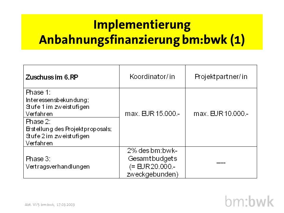 Abt. VI/5 bm:bwk, 17.03.2003 Implementierung Anbahnungsfinanzierung bm:bwk (1)