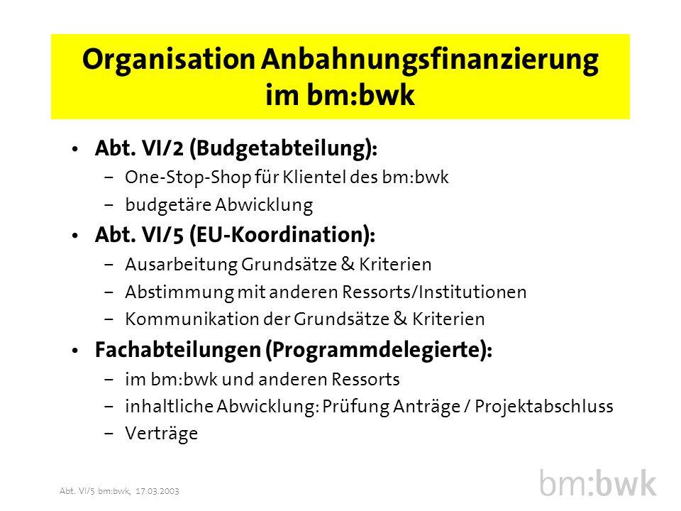 Abt. VI/5 bm:bwk, 17.03.2003 Organisation Anbahnungsfinanzierung im bm:bwk Abt.