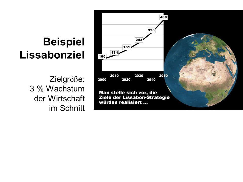 Beispiel Lissabonziel Zielgr öß e: 3 % Wachstum der Wirtschaft im Schnitt